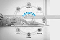 Ramco Logistics Software - Overview